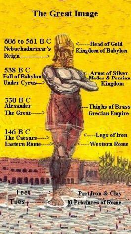 Daniel Chapter 2 Nebuchadnezzar S Dream One Year Bible Bible Read Bible