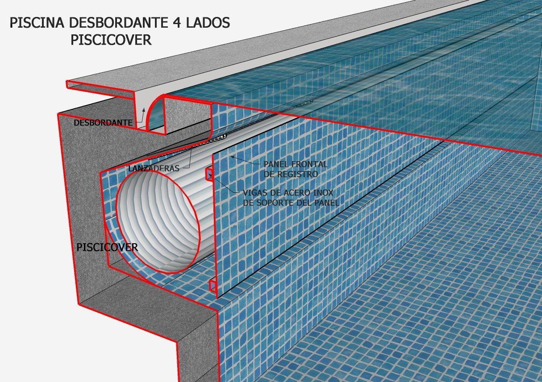 Piscina desbordante 4 lados piscinas pinterest for Detalles constructivos de piscinas