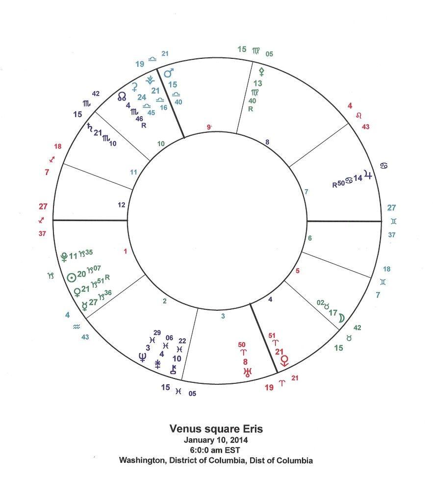 Jan 10 venus square eris astrology pinterest venus 10 venus square eris saturn astrologyastrology chartvenussignsmercury retrogrademarsmarch geenschuldenfo Images