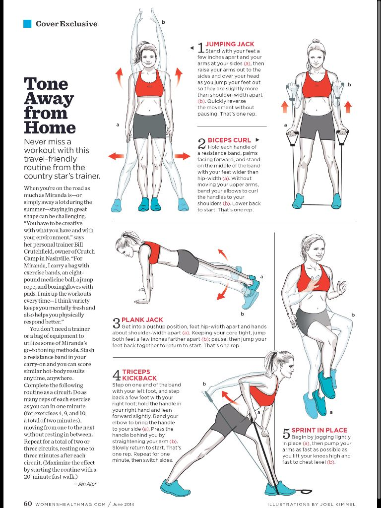 At home workout Womens health magazine, At home workouts
