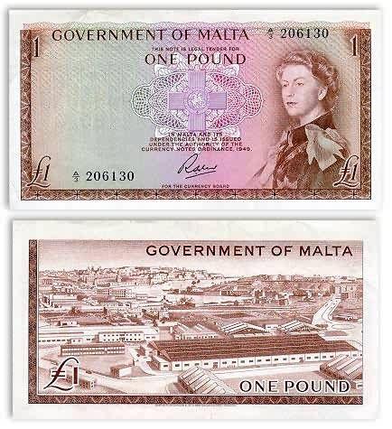 How To Earn Money In Malta