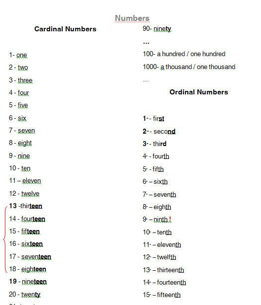 Ordinal And Cardinal Numbers Worksheet Number Worksheets Ordinal Numbers English As A Second Language