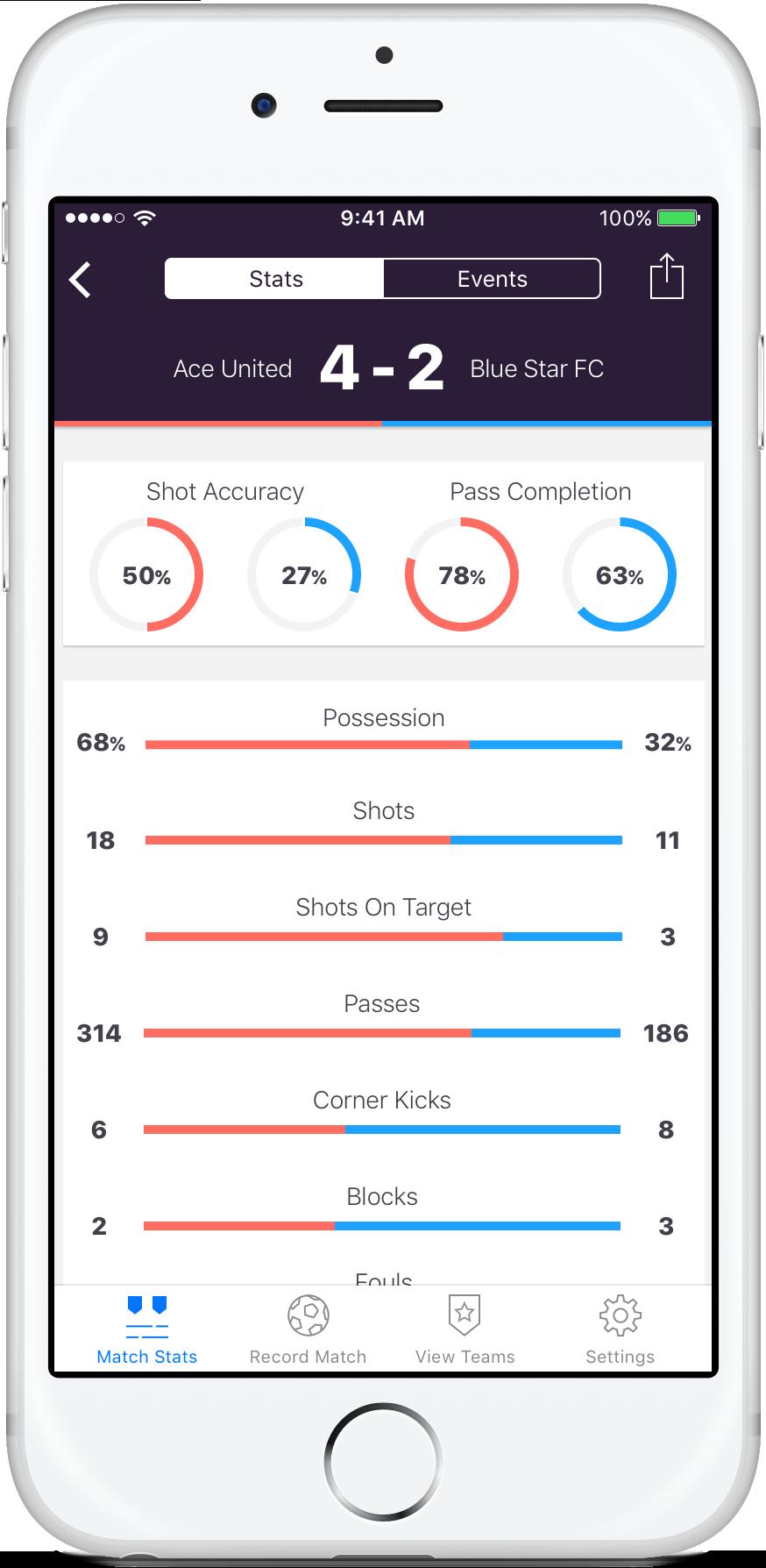 Image result for soccer stats | Soccer viz | Soccer stats, Soccer