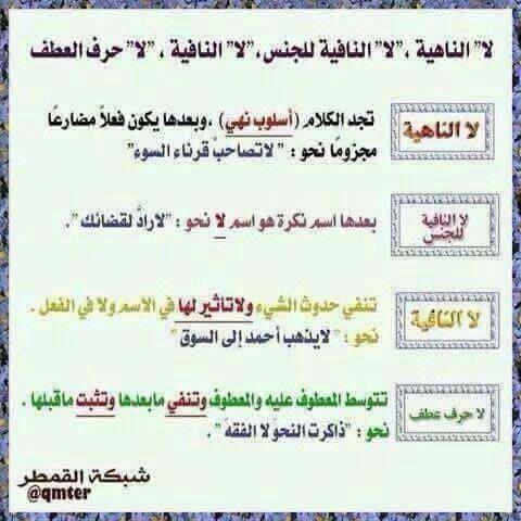 لا الناهية لا النافية للجنس لا النافية لا حرف عطف Arabic Language Words Language