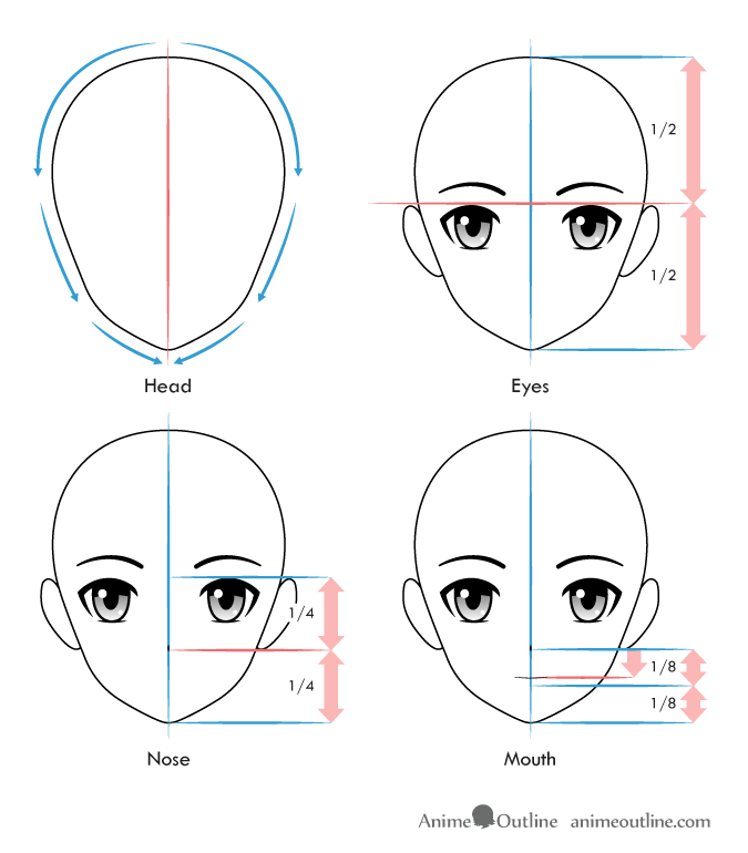 Anime Facial Features Anime Face Shapes Anime Head Glasses For Your Face Shape