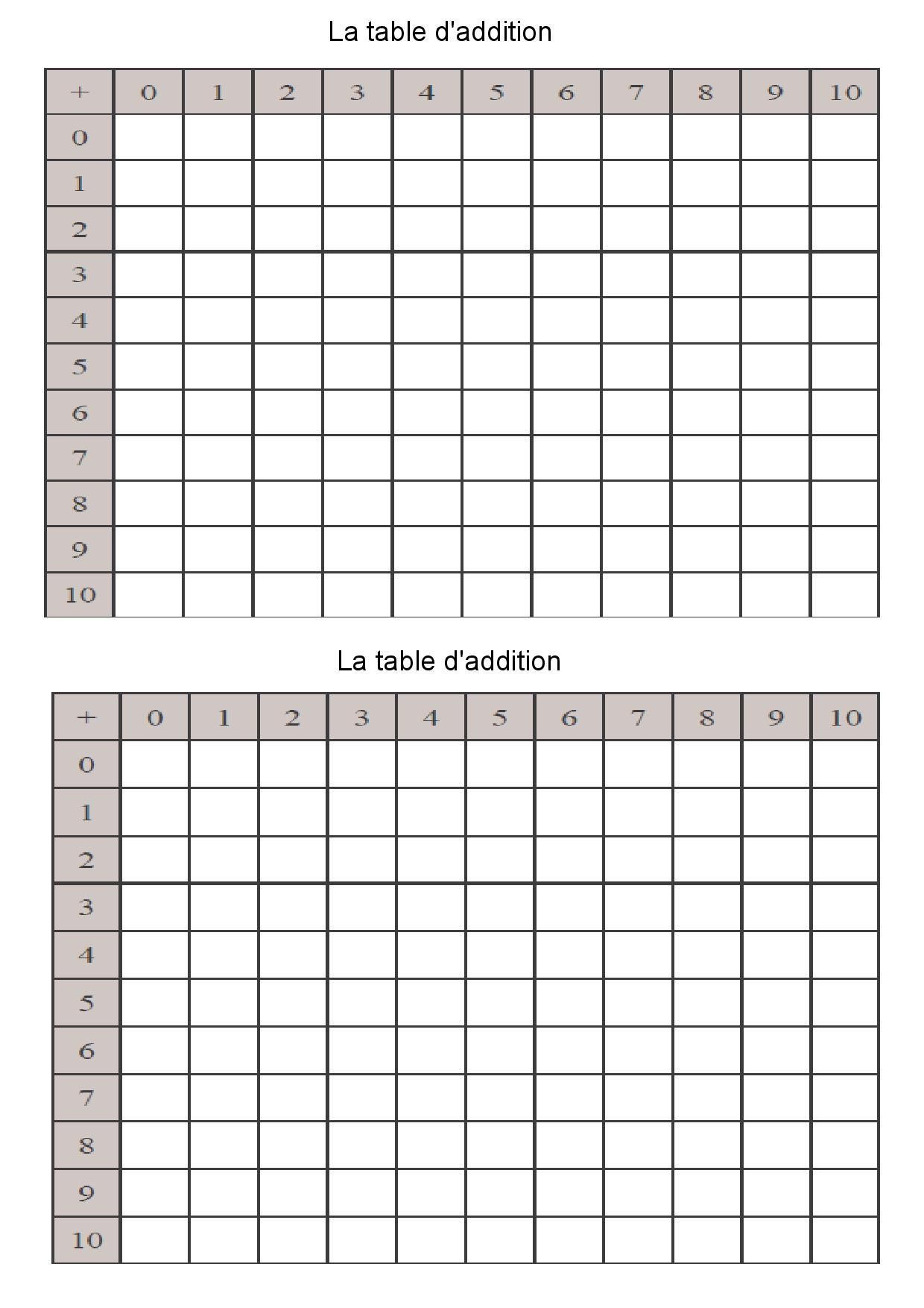 Tableau Vierge De La Table D Addition Table Addition