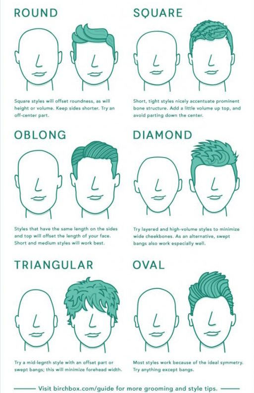 Best Hairstyle Face Shape Fashion Tips Pinterest Hair Styles