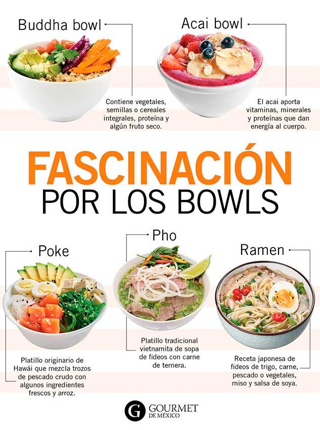 21 Ideas De Bowls Saludables Y Ricos Comida Saludable Recetas De Comida Saludable Como Hacer Germinados