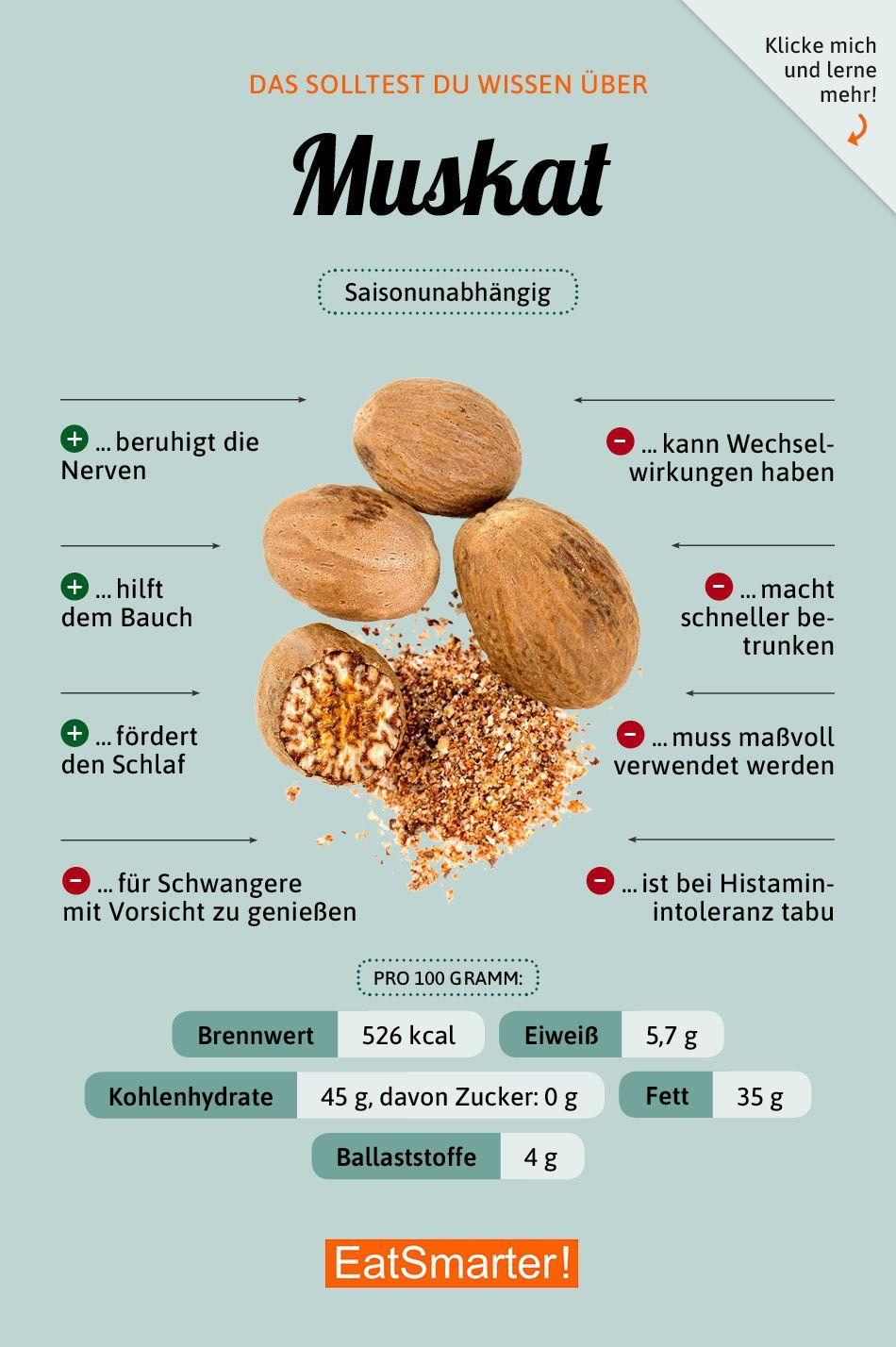 Muskat Ernahrung Gesunde Nahrungsmittel Nahrstoffreiche Rezepte