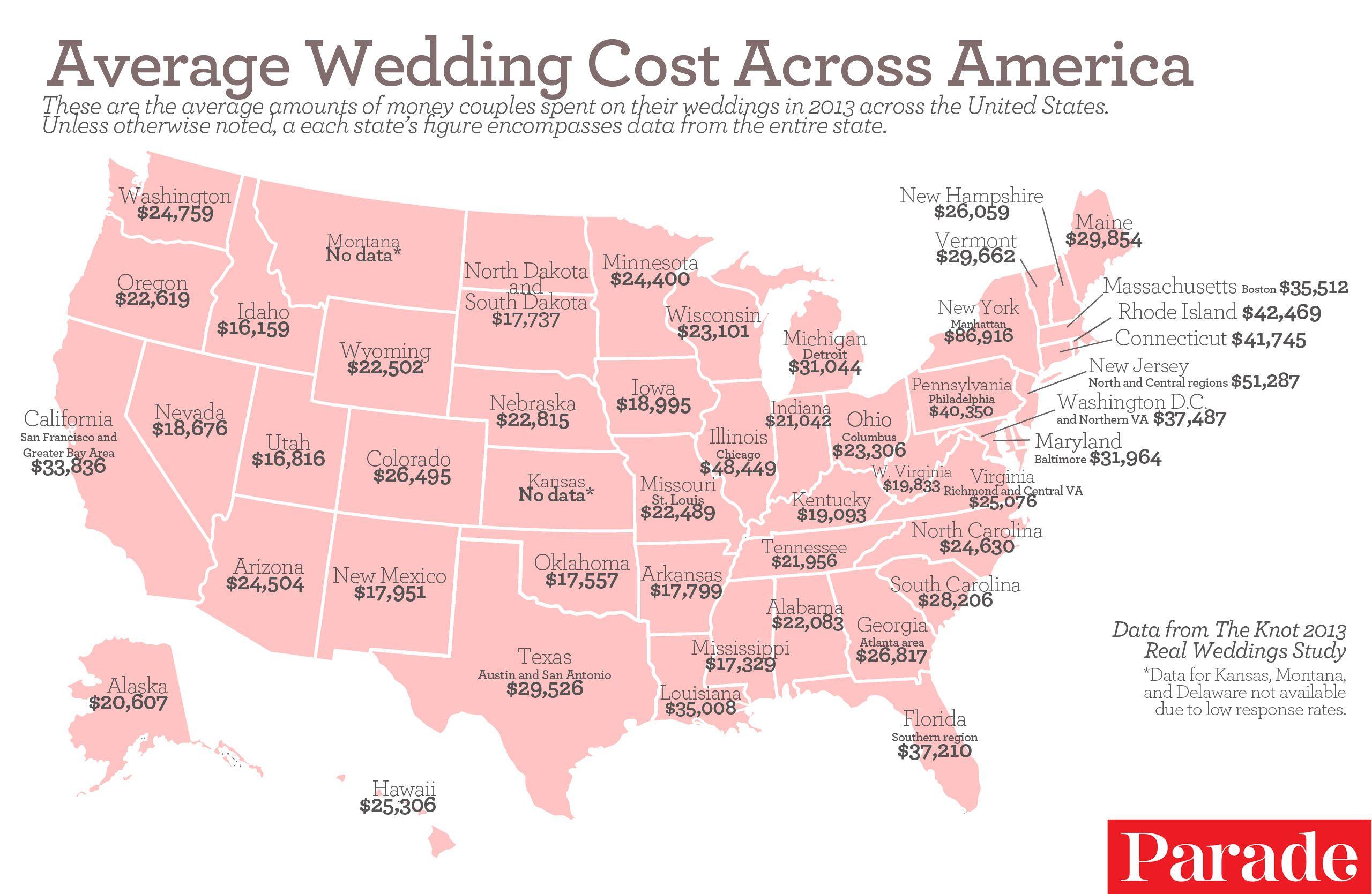The Average Cost Of A Wedding In Each Region U S Kelsey
