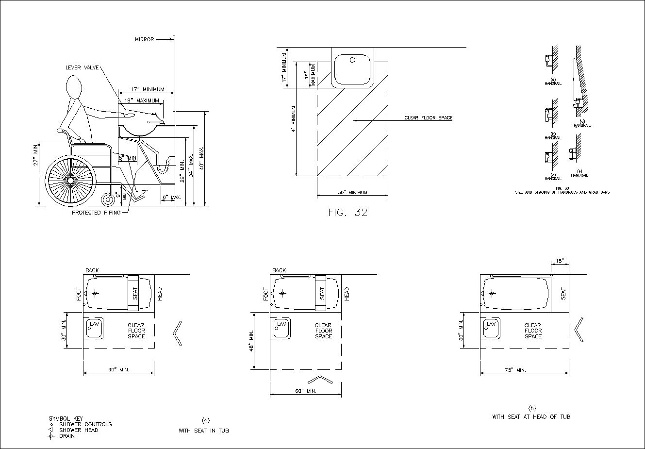 Accessibility Facilitiesblocksdetailsdesign Download F G Block Diagram