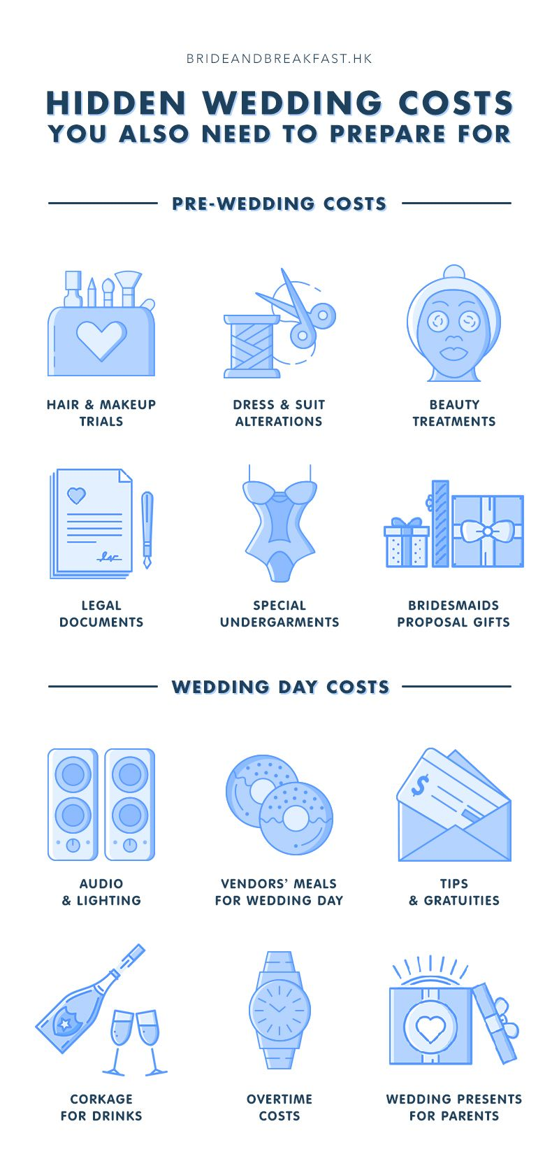 Hidden Wedding Costs You Also Need To Prepare For Wedding Costs Wedding Preparation Wedding Expenses