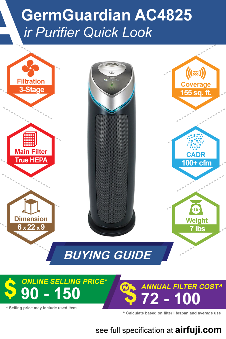 Germ Guardian Germguardian®ac4825dlx 4in1 Air Purifier