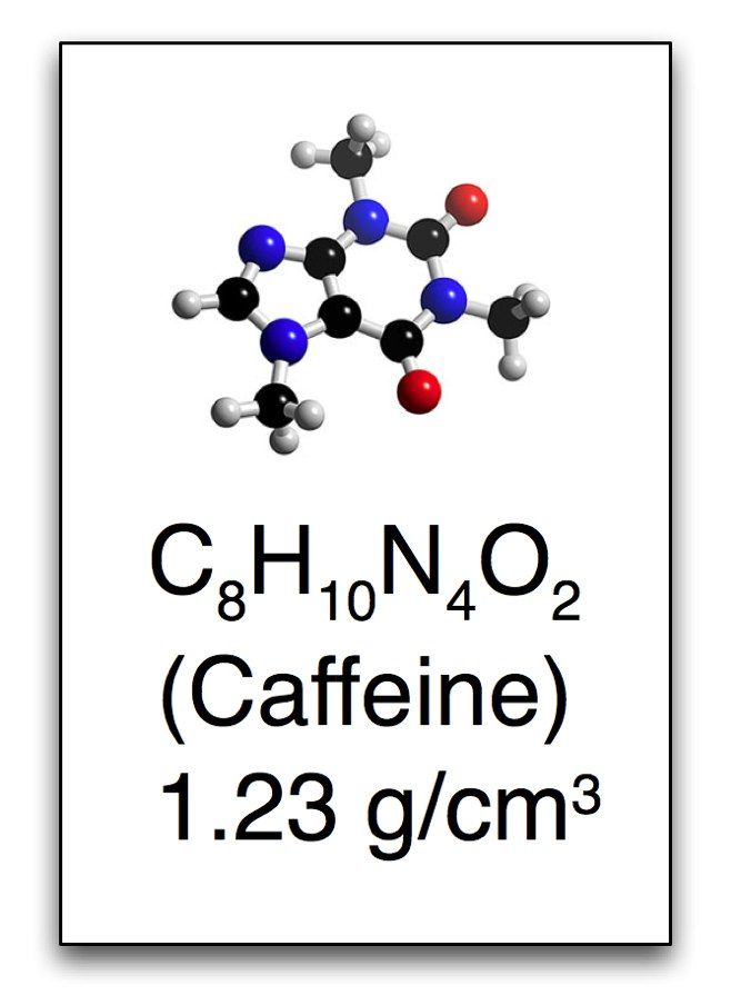 Caffeine poster cool infographics chemistry for class caffeine poster cool infographics urtaz Images