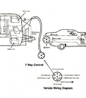 umbilical wiring diagrams