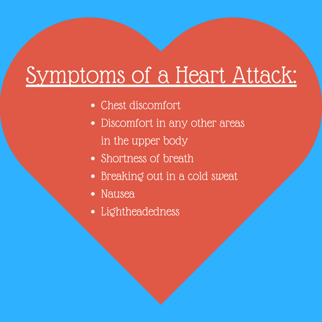 According To The American Heart Association These Are The