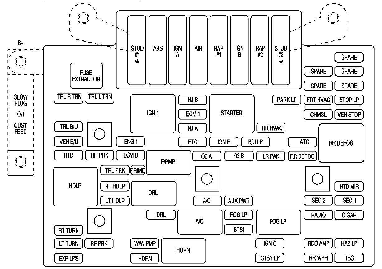 2002 Volkswagen Cabrio Fuse Box Diagram