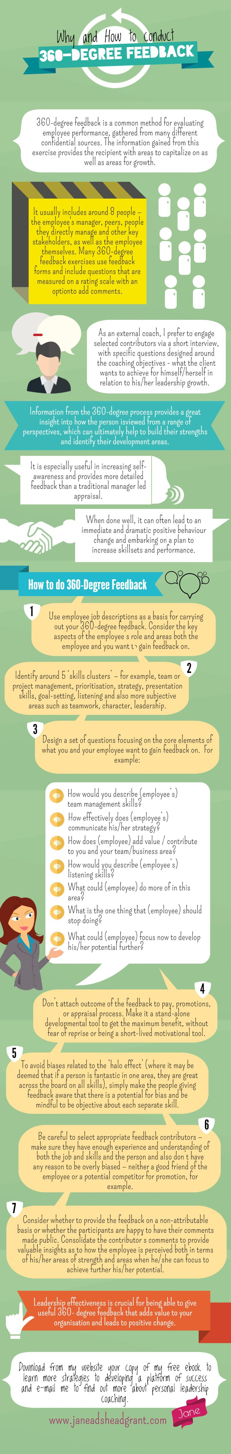 360 Degree Feedback Infographic 360 Degree Feedback Business Classes Business Management Degree