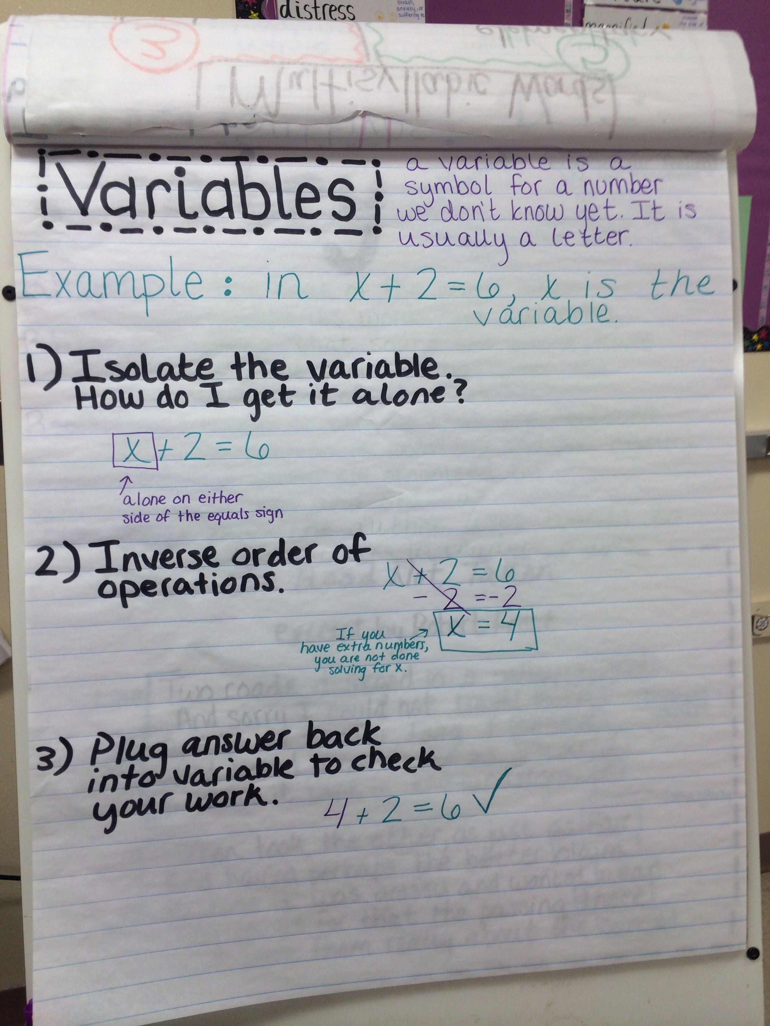 Variables Anchor Chart