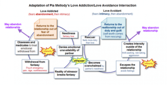 Under Much Grace A Diagramadaptation Of Pia Mellodys Love