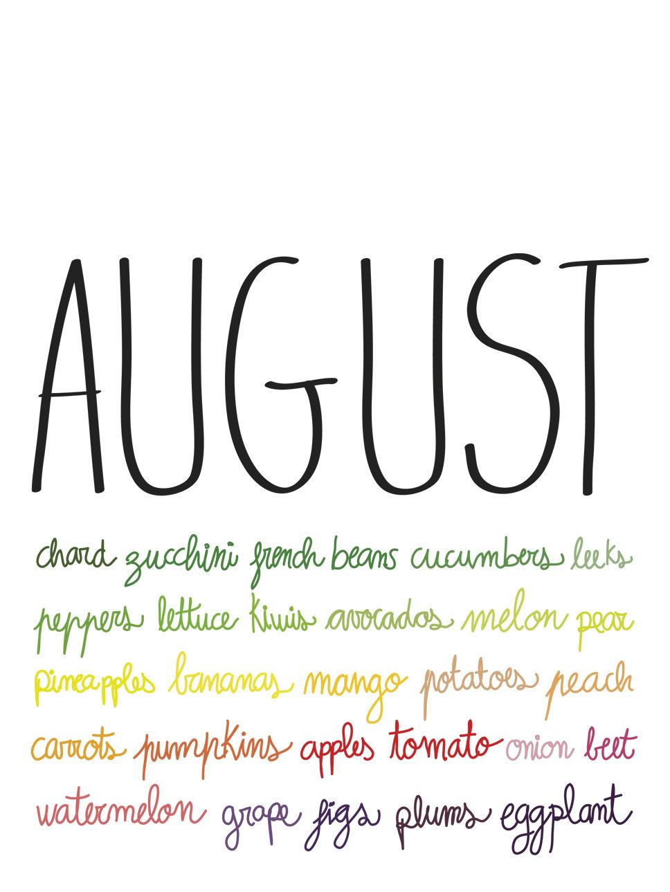 New Month <3 Make it Count