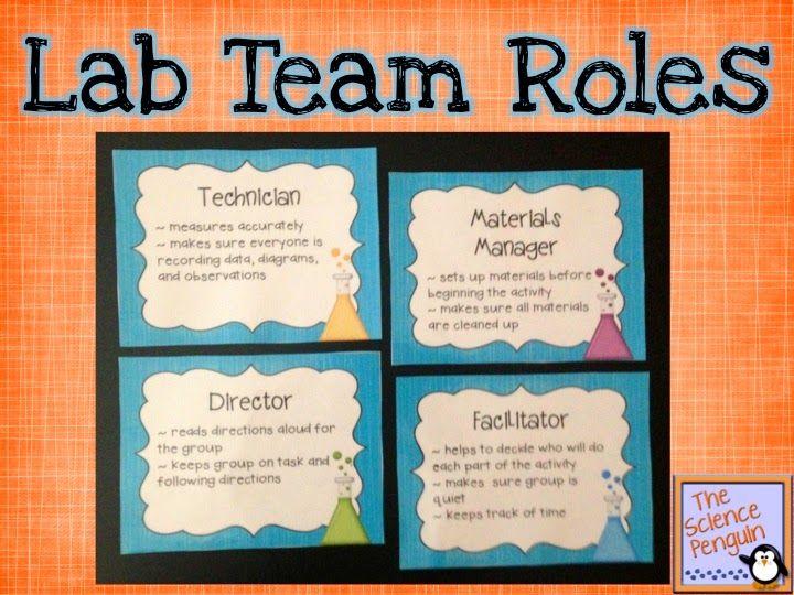 Classroom Management Solution: Lab Teams