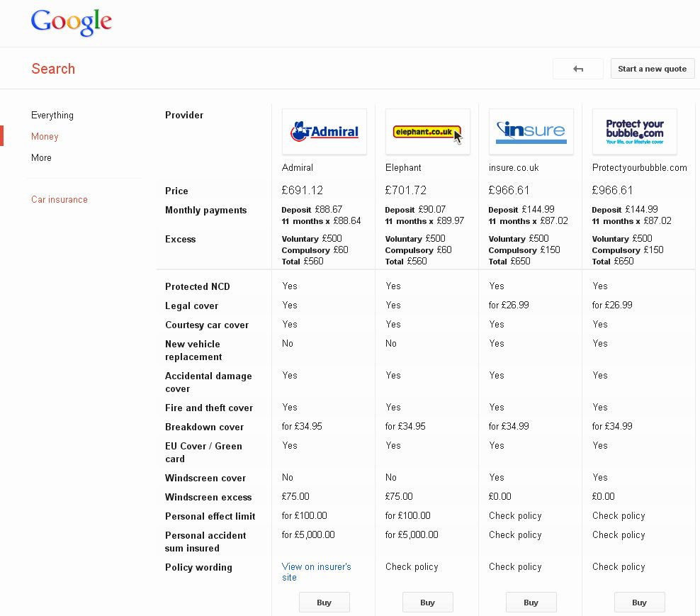 Image of: Forms Compare Insurance Quote Best Of Auto Insurance Price Pinterest Compare Insurance Quote Best Of Auto Insurance Price Auto