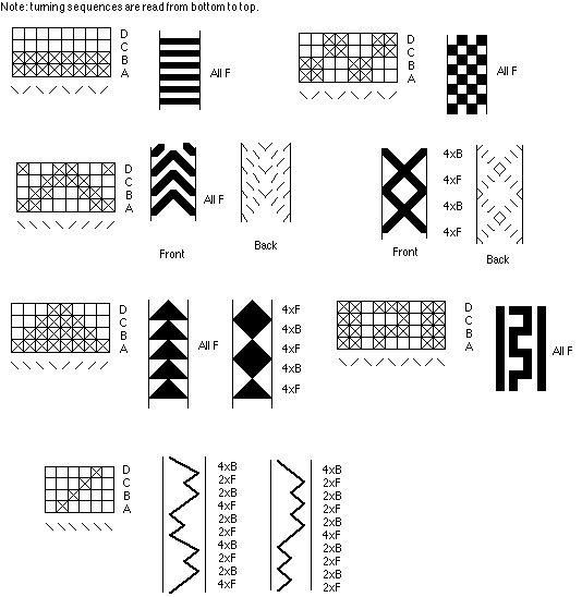 Easy Beginner Cardweaving Patterns With Images Tablet Weaving