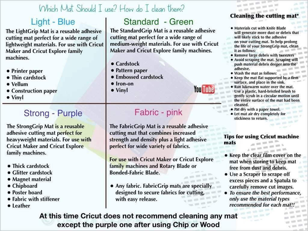 Pin By Liz Widun On Cricut In 2020 Reusable Adhesive Me Clean Cricut Mat