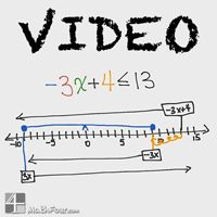 Inequalities On A Number Line Number Line Inequality Solving Inequalities