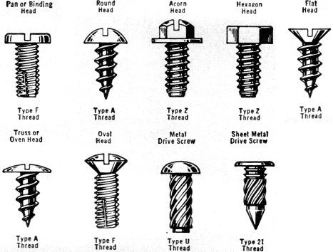fasteners - Google Search WW Hardware References Pinterest - sample tap drill chart