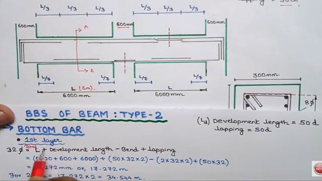This Construction Video Tutorial Is Based On Bar Bending Schedule For Rcc Beam From Bar Bending Schedul Beams Civil Engineering Design Structural Engineering