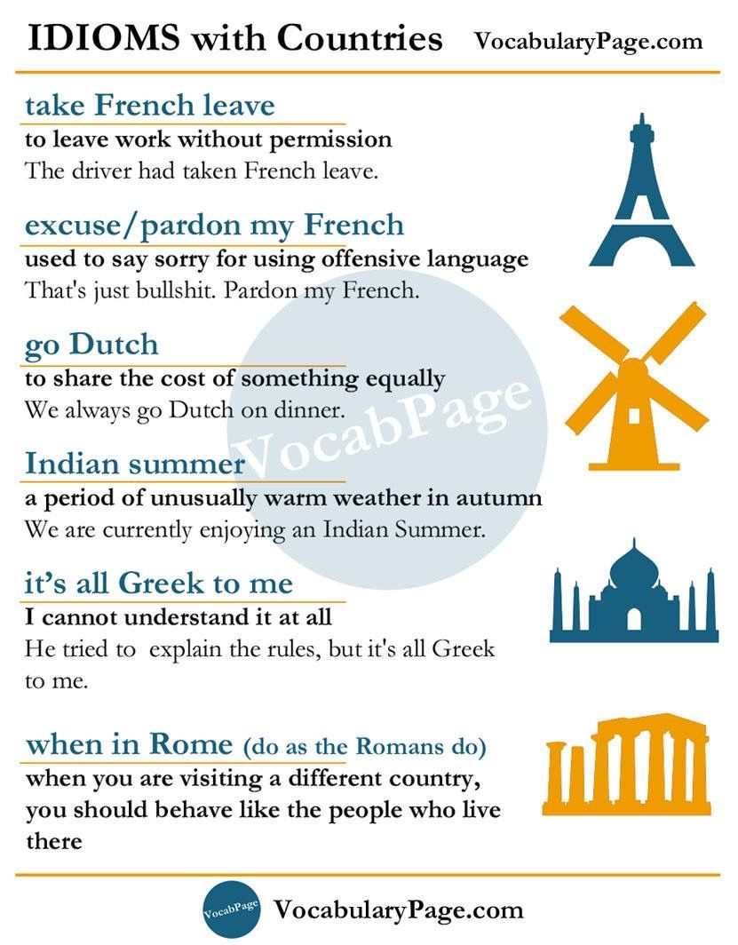 Idioms With Countries English Idioms English Vocabulary Words Learn English Words [ 1064 x 831 Pixel ]