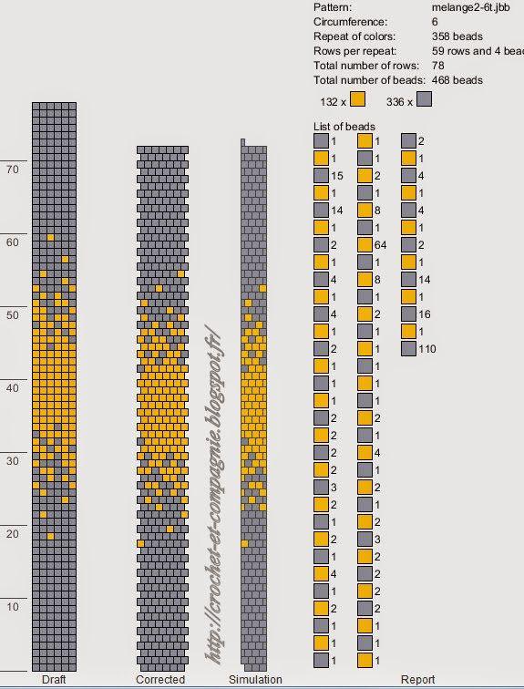 Crochet et compagnie: Schéma pour le bracelet mélange de couleurs