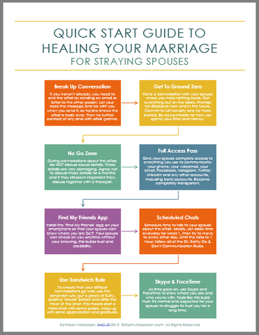 How To Rebuild Trust After An Affair Affair Recovery