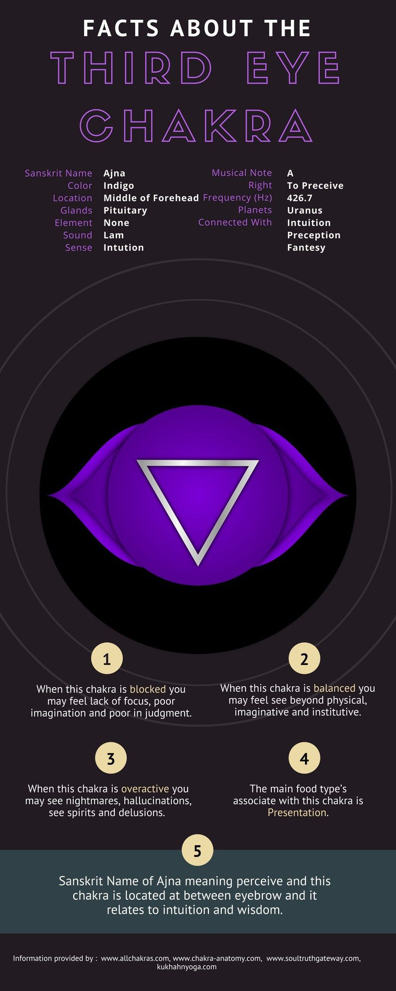 e8fdb007d5e07c55d6ba7cc7dc4f8dba pin by bri bri on meditation pinterest chakra, third eye chakra