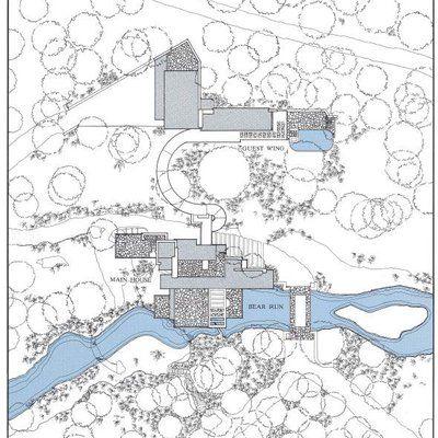 Iconique la fallingwater house un manifeste d for Architecture organique