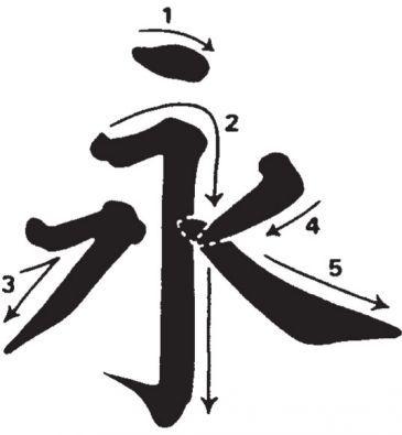 wo ai ni chinese characters how to write