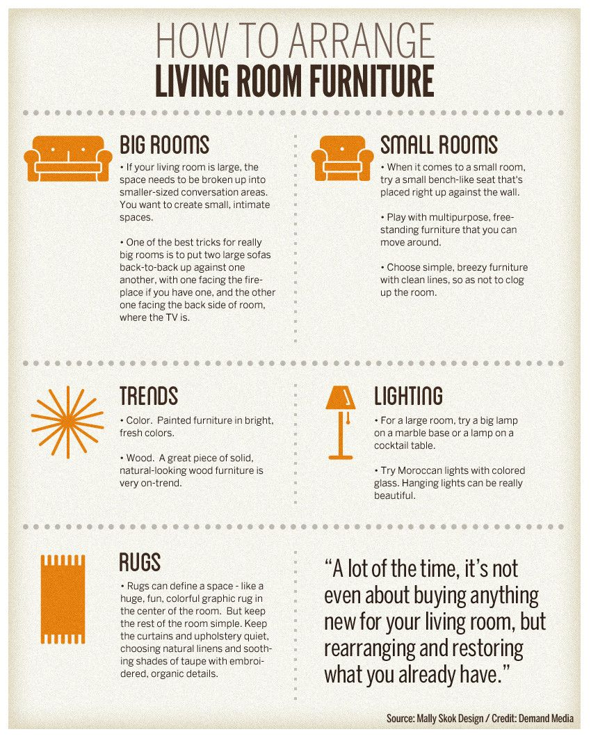 How to arrange living room furniture infographic