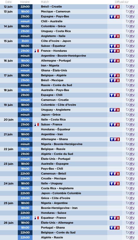 Diffusion Coupe Du Monde  Le Calendrier Des Retransmissions Chaine Par Chaine