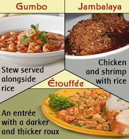 Difference Between Gumbo And Jambalaya And Etouffee Jambalaya Etouffee Gumbo