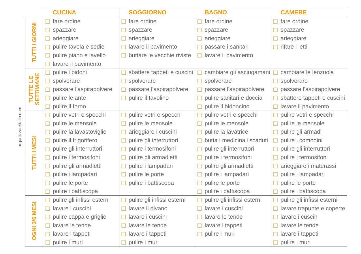Checklist Delle Pulizie Di Casa Organizzare Italia