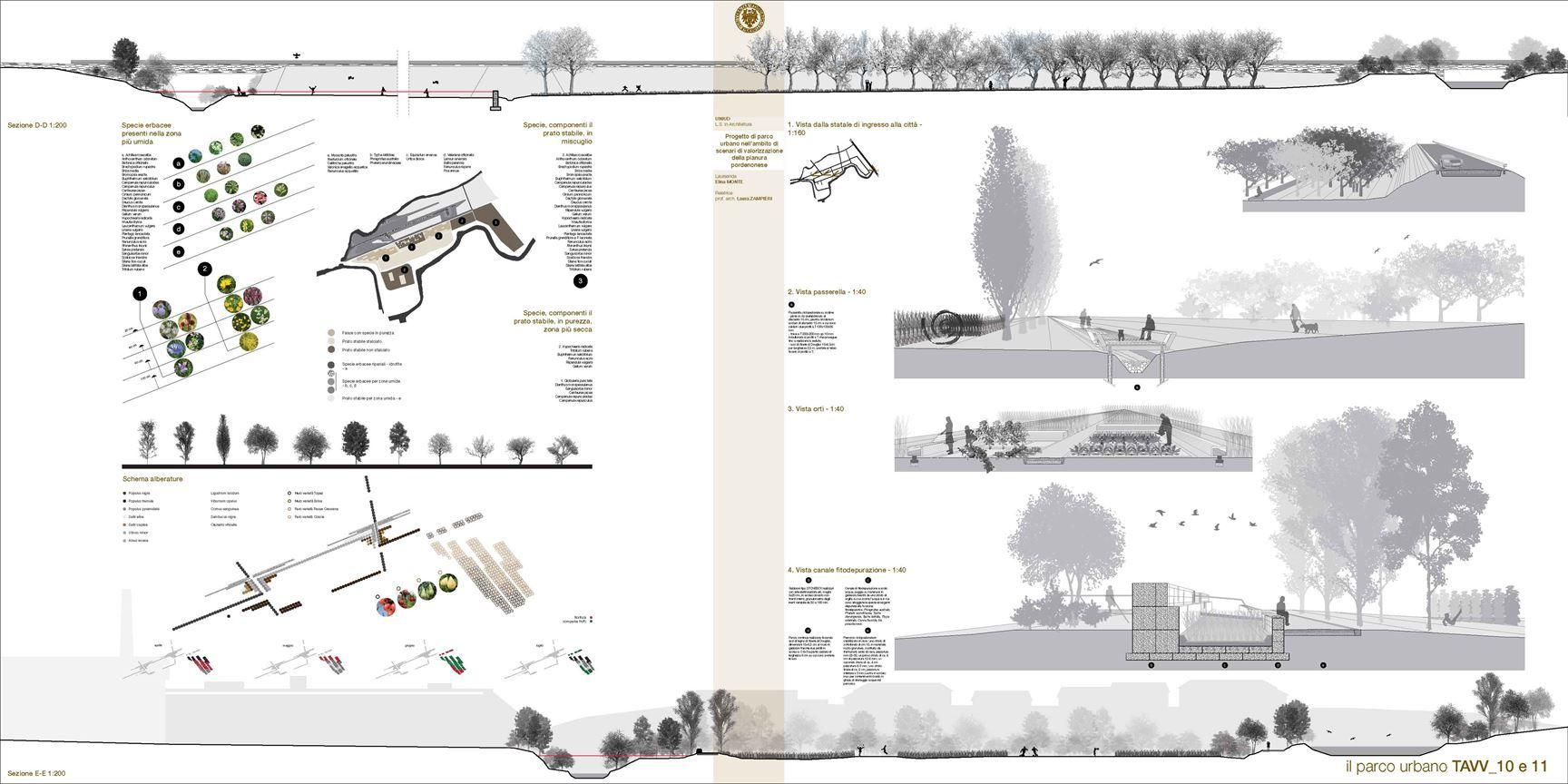 Architettura Del Verde tesi di laurea in architettura del paesaggio - picture