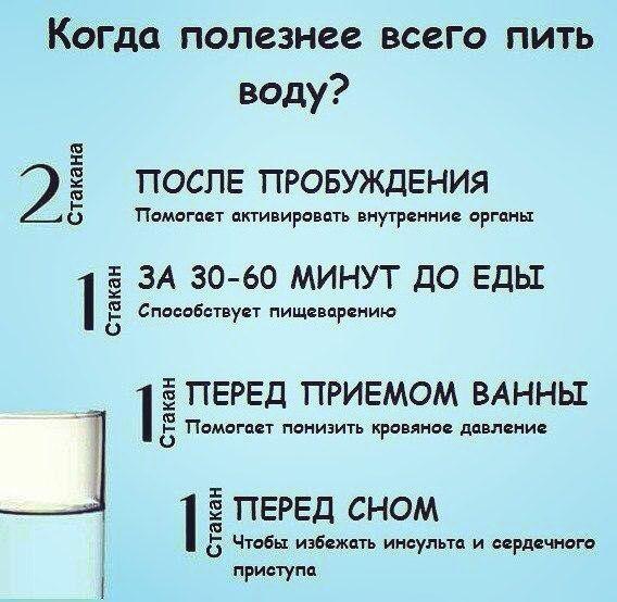 Мы уже делились с вами таблицей ежедневной нормы потребления ВОДЫ  НО также важно-КОГДА полезнее всего пить воду  Источник-http://ift.tt/2jBP8Y6 #домвегана #магазинздоровогопитания #вода #рацион #веганы #здоровье #детям #вегетарианство #экопродукты #екатеринбург #зожекб #диетическое #здоровьеекатеринбург #веган #полезноепитание  #постное #эко #сыроедение #полезноедетям _______________ Дом Вегана Наш адрес: Первомайская 11в Наш сайт: domvegana.ru Наш телефон: 8 (343) 200-05-72
