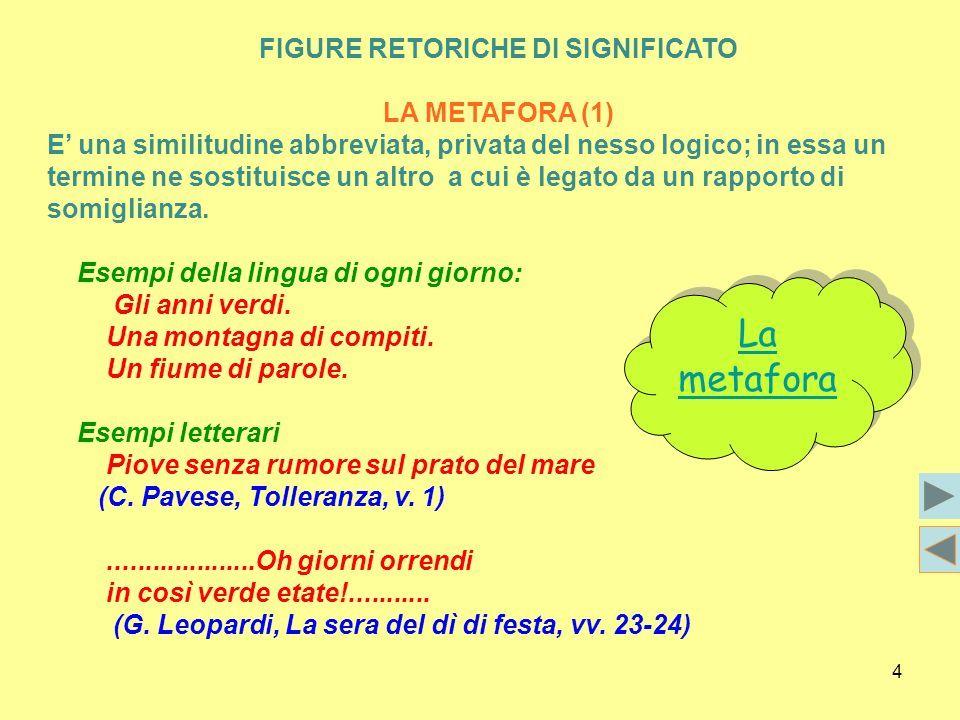 metafore e similitudini scuola primaria - Cerca con Google