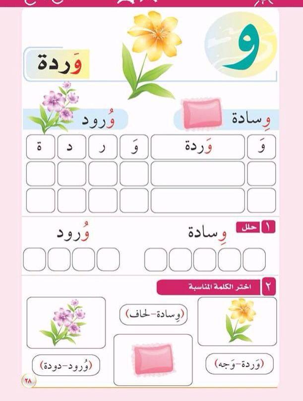 pin von katharina auf arabic alphabet arabisch lernen arabisch und arbeitsbl tter. Black Bedroom Furniture Sets. Home Design Ideas
