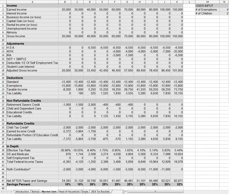 Tax Deduction Tracker Spreadsheet Business Templates Pinterest