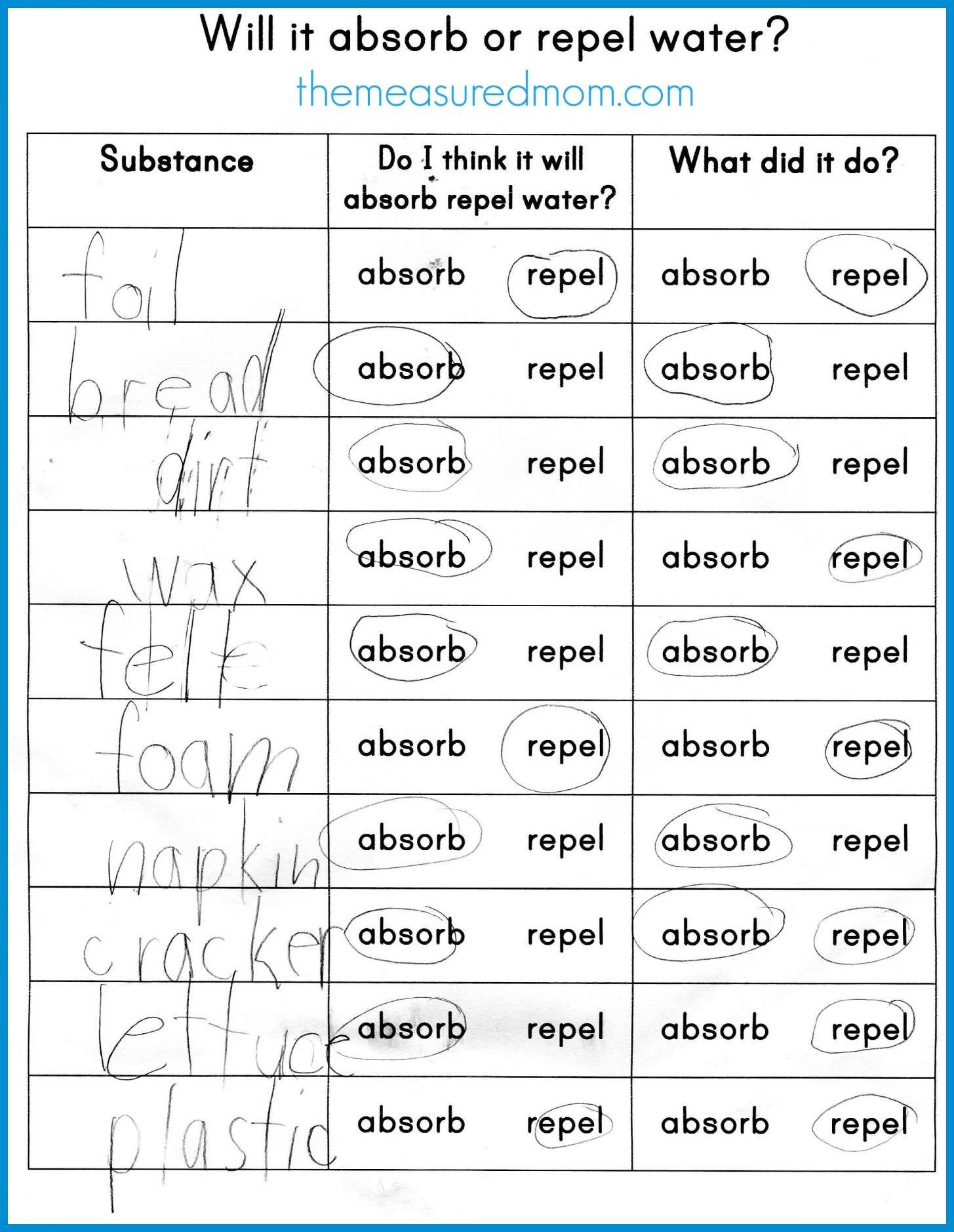 8 Sink Or Float Worksheet Kindergarten