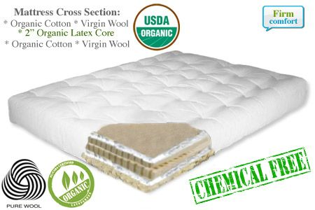 Comfort Rest Chemical Free Wool Latex Futon Mattress Organic Cotton 2