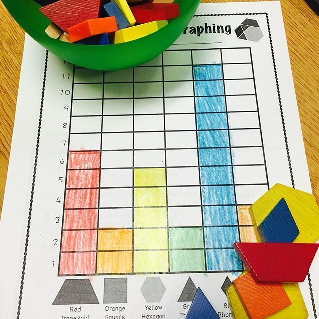 Pattern Block Graphing Unit Pattern Blocks Elementary School